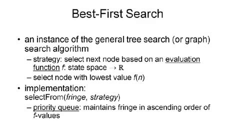 Search Best Ai Planning 2 Heuristic Search And Strips