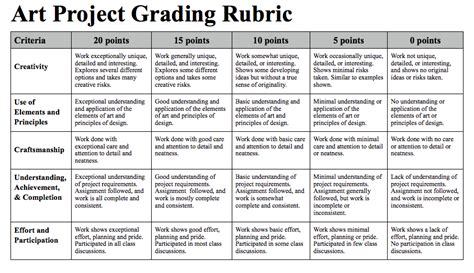 printable art rubric art grading rubric pictures to pin on pinterest pinsdaddy
