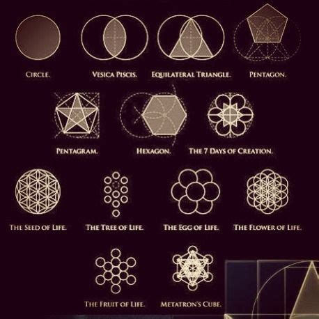 pattern in nature pdf sacred geometry basics wicca a religion that is