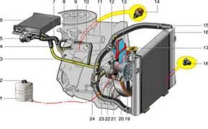 отопление уаз хантер схема