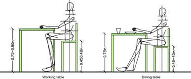 Normal Table Height What Is The Height Of A Working Dining Table