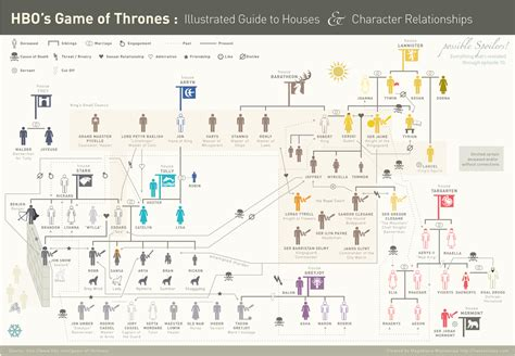 of thrones character map of thrones of and of thrones map on