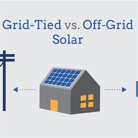 grid solar living total solar conversion for your home on a budget outdoor cooking with solar books grid vs grid solar which is right for you