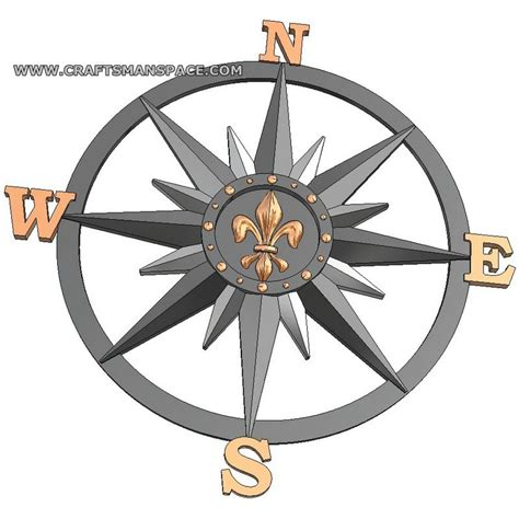 The Compass Model