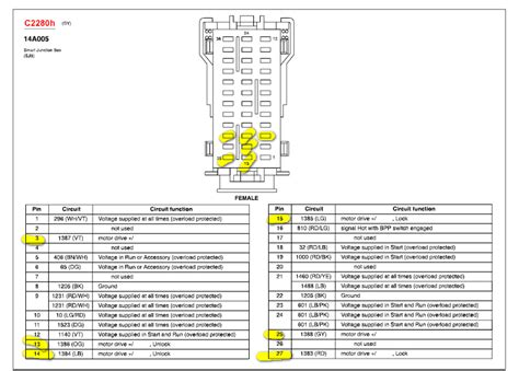 fuse box diagram for 2006 ford freestyle