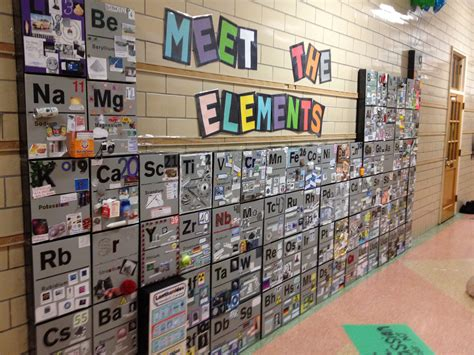 Periodic Table Project Ideas by 1000 Images About Chemistry On Periodic Table