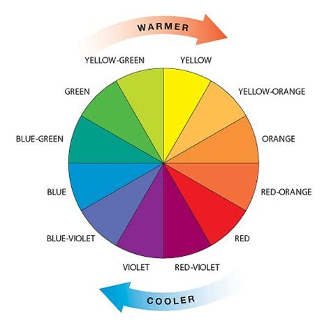 cool color names colour consultancy