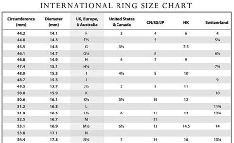 printable international ring size chart a guide to ring sizes uneak boutique