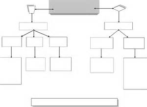 blank decision tree template decision tree flow chart in word and pdf formats