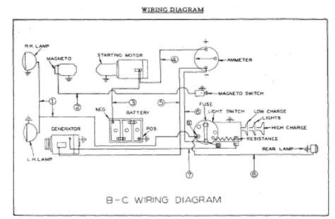 farmall b wiring diagram 1951 farmall cub wiring diagram get free image about