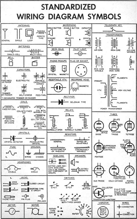 circuit diagram symbols standardized wiring diagram schematic symbols april