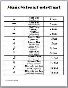 Band music charts classroom music notes rests rests chart music