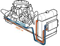 Filter Oli Chevy Orlando th 400 line routing trifive 1955 chevy 1956 chevy