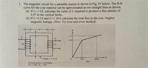 saturable reactor curve the magnetic circuit for a saturable reactor is sh chegg