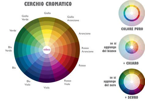 tavola cromatica dei colori come scegliere e abbinare i colori per lo studio di casa