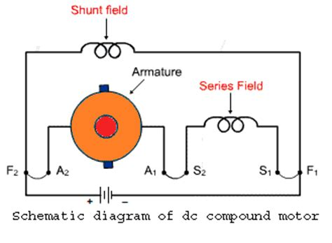 compound wound dc motor or dc compound motor electrical4u