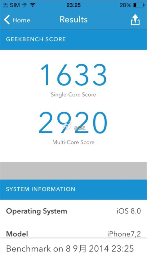 geek bench supposed iphone 6 ran through geekbench once again