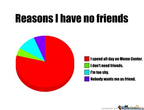 No New Friends Meme - reasons i have no friends by klara2 meme center