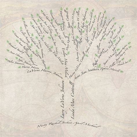 Customizable Family Tree Template custom family tree digital