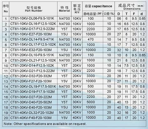 ceramic capacitor insulation resistance ceramic capacitor insulation resistance 28 images best sell high voltage ceramic capacitor