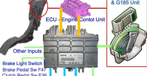 epc light vw passat vw polo drive by wire