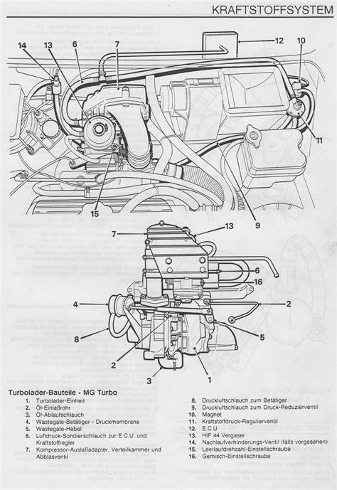 Gearbox Matic Honda Mestro m sensor wiring diagram 2010 mini cooper s mini auto