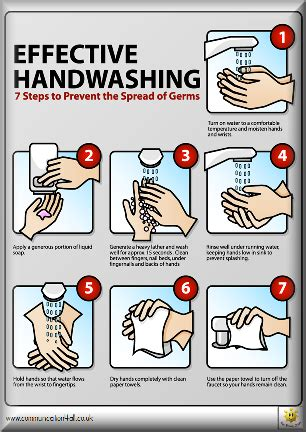 printable hand washing poster classroombasics
