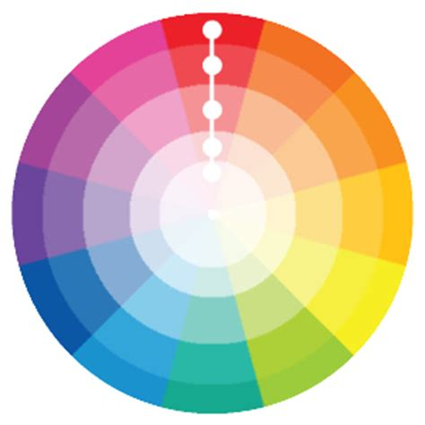 monochromatic color wheel color schemes