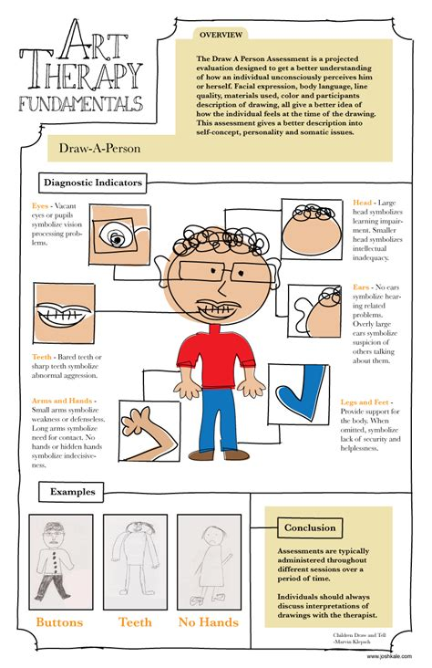 Web Resume Examples by Draw A Person Assessment