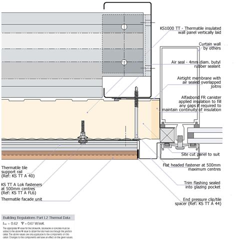 curtain wall head detail kingspan insulated panels central and eastern europe