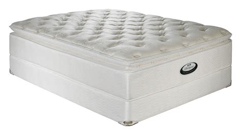 Where Can I Find Cheap Mattresses by Memory Foam Or Which Mattress Is Better