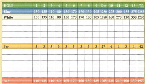custom card template 187 golf score cards template free