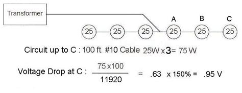 landscape lighting voltage drop calculator here is an exle of how to calculate voltage drop