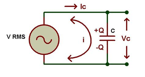 of capacitor in ac circuit ac capacitor circuits and capacitive reactance