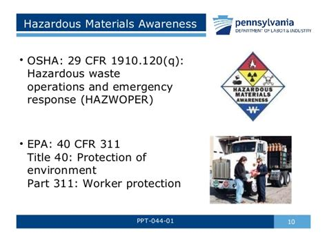 Hazardous Materials Awareness By Pa L I