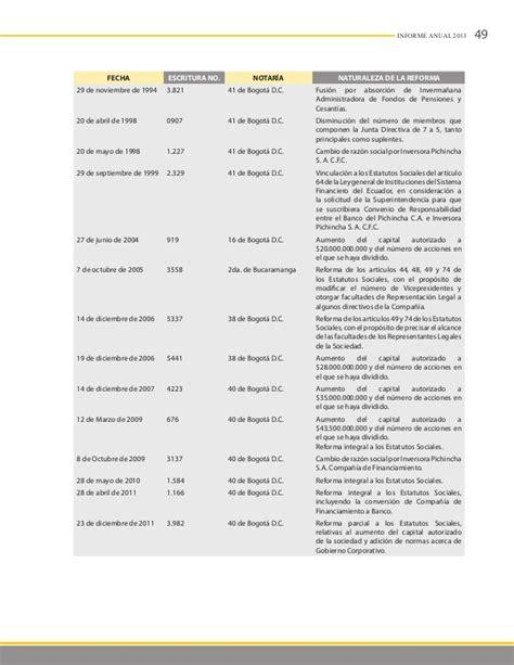 banco pichincha creditos banco pichincha colombia credito libre inversion