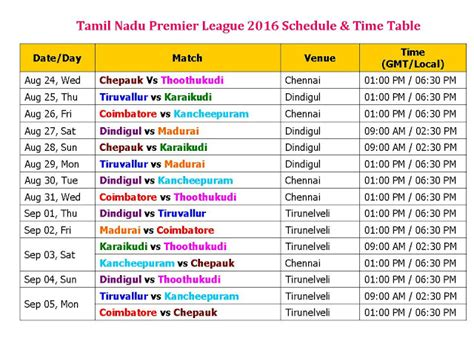 epl table and fix learn new things tamil nadu premier league 2016 schedule