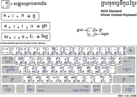 keyboard layout for khmer unicode pdf khmer keyboard related keywords khmer keyboard long tail