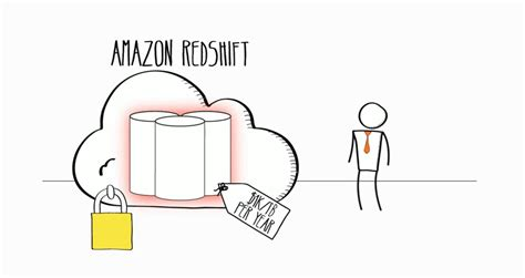 amazon redshift amazon redshift data warehouse solution aws