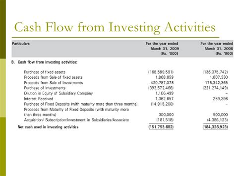 exle cash flow from investing activities cash flow