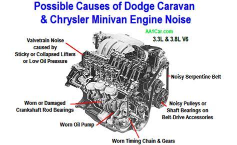 Dodge Caravan Amp Chrysler Minivan Engine Noise