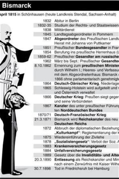 Lebenslauf Otto Bismarck F 252 R Deutsche Gibt Es Bessere Vorbilder Als Bismarck Die Welt