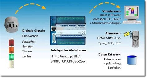 web io applikationen web io digital