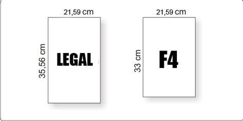 Mesin Fotocopy Ukuran Kertas F4 f4 ajib ghufron