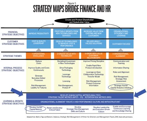 human capital strategic plan template image collections