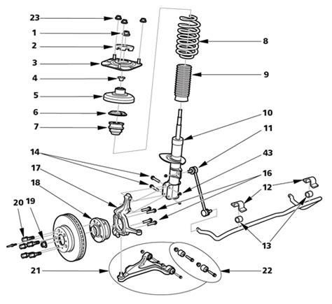 front suspension putting  parts list volvo forums