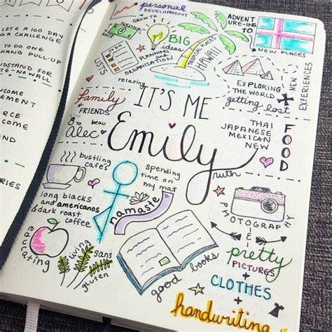 bullet journal ideas 20 bullet journal page ideas that will make your life