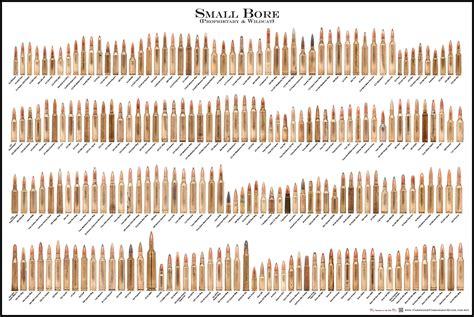 pistol ammunition caliber comparison chart ammo and gun
