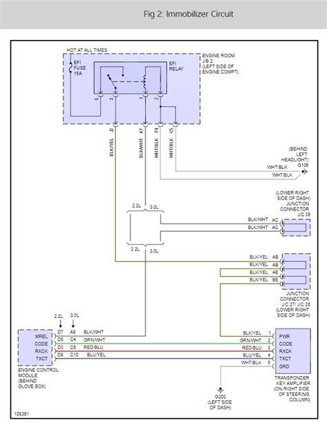 car alarm wiring diagram 1999 toyota solara toyota auto