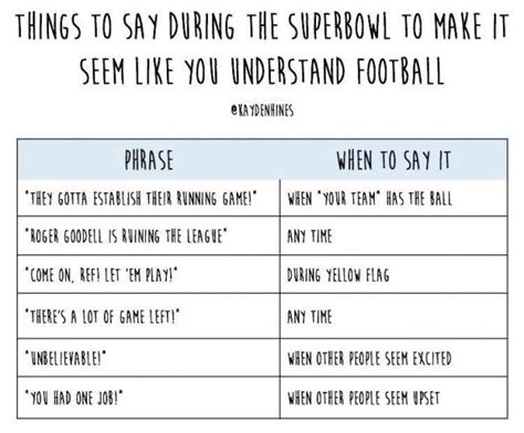 8 Things To Say During by Things To Say During The Bowl Neatorama
